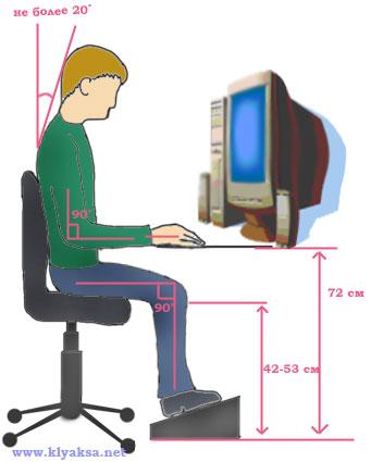 Инструкция по охране труда при работе в кабинете информатики
